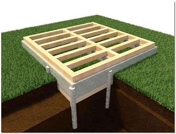 Столбчато-ленточный фундамент каркасного дома фото