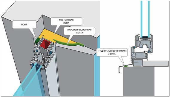 Монтаж окна по госту с паро и гидроизоляцией