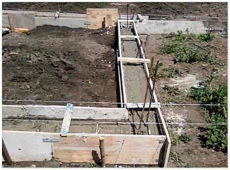 Как заливают фундамент под баню