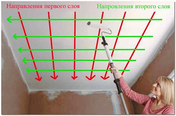Как правильно красить потолок валиком фото