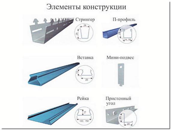Крепежные элементы реечного подвесного потолка